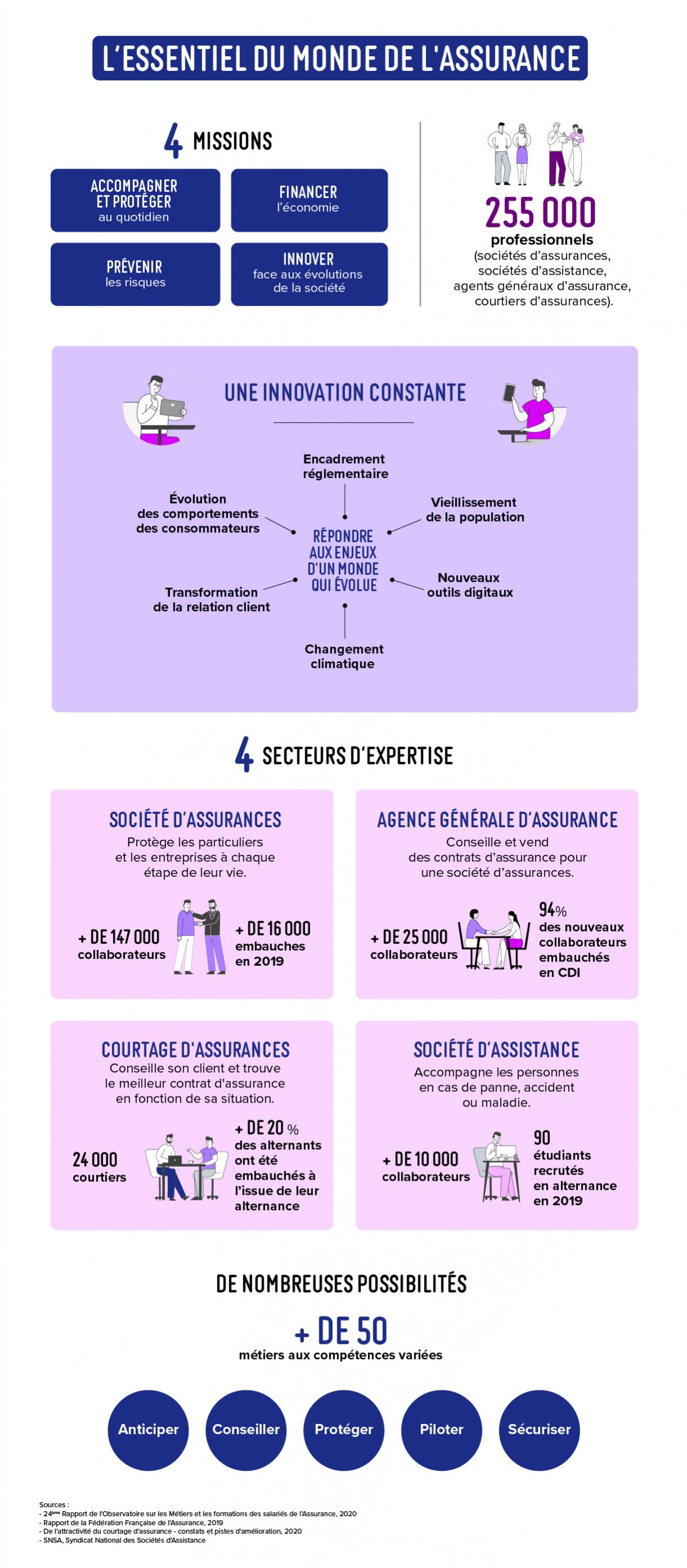 Infog-essentiel-assurance02.jpg
